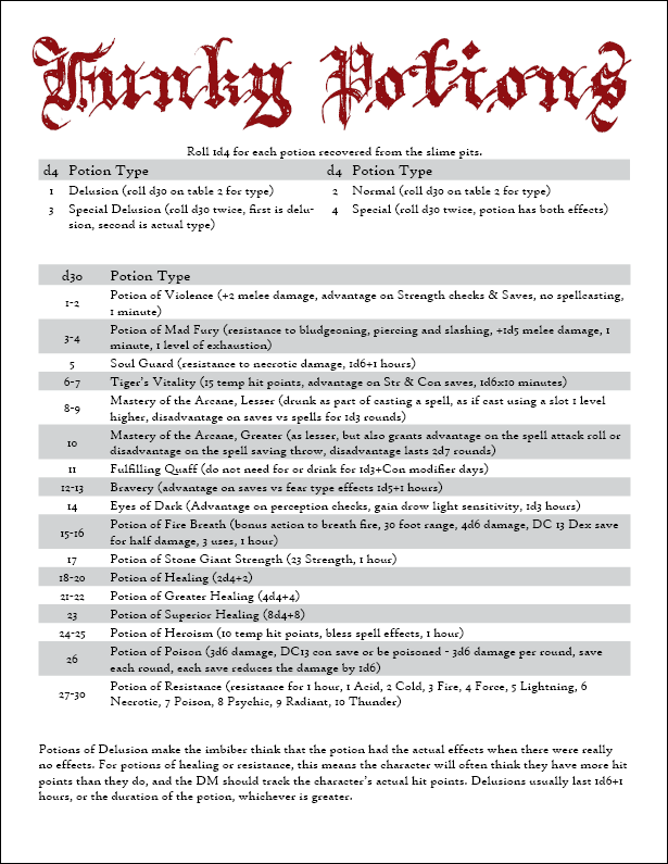 Funky Potions - click for PDF